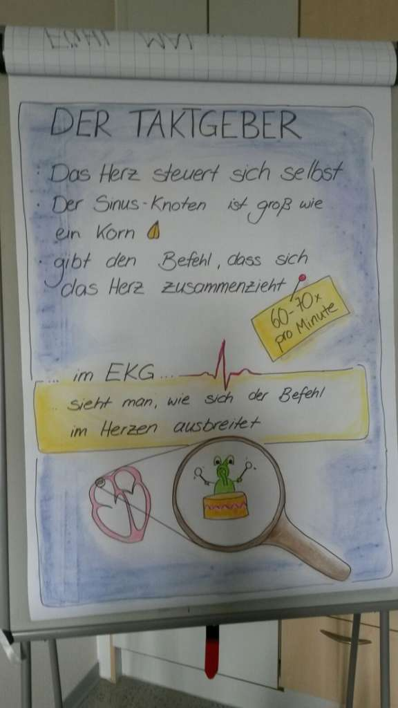 Die Kinderbiennale zu Besuch im Esslinger Landeskrankenhaus